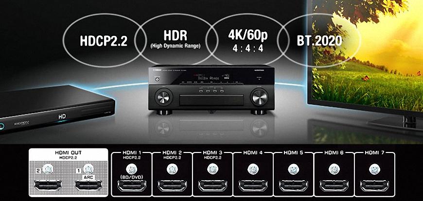 ampli Yamaha RX-A860 tich hop nhieu tinh nang