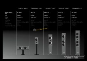loa Audio Solutions Overture O203F