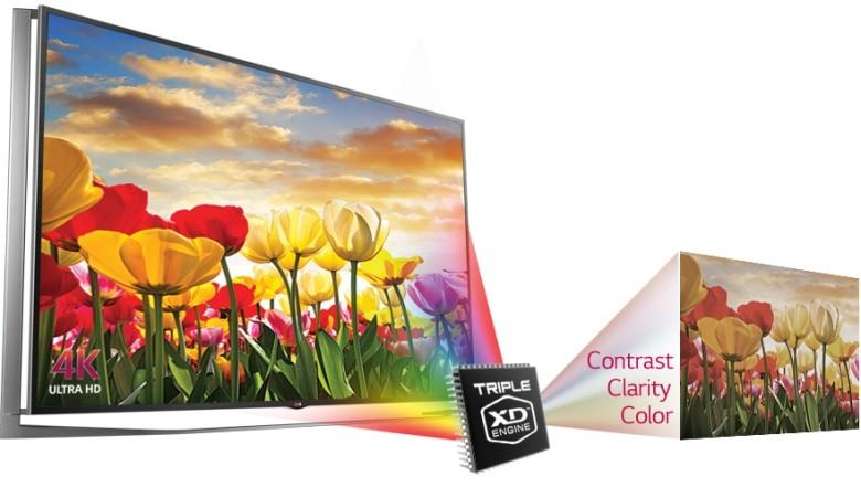 Smart TV LED LG 65UG870T 65 inch chat