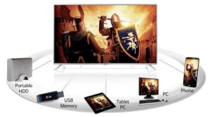 Smart TV LED LG 65UG870T 65 inch can canh