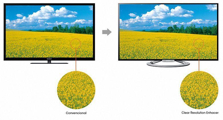TV LED Sony KDL-40R350C 40 inch tot